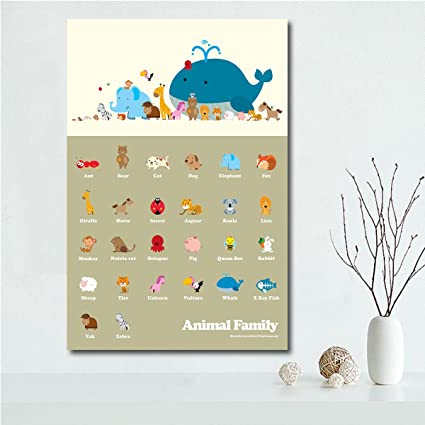Amazon.com: Ant Bear Animal Family Wall Art Overstock Poster 24x36 ...