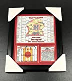 11X14 Framed & Matted University Of Maryland