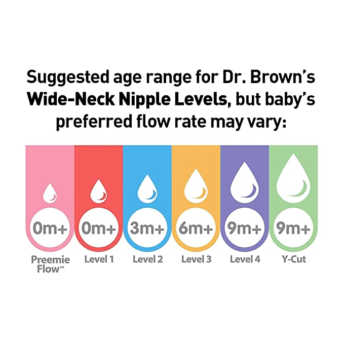 Dr 6 Count Browns Standard Replacement Nipple Level 3