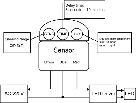 12V Motion Sensor Wiring Diagram from images-na.ssl-images-amazon.com
