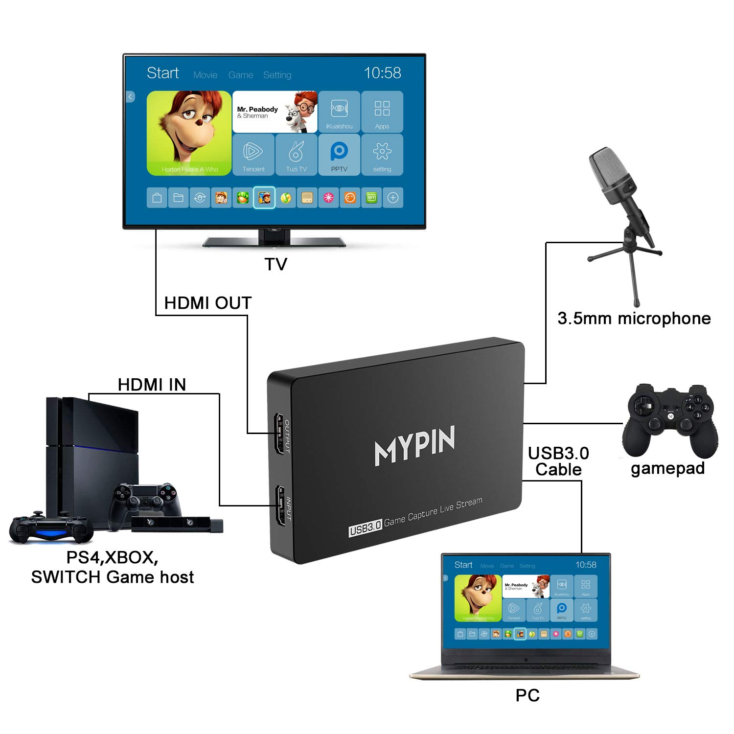 Mic-in Video Recorder Compatible with Xbox 360//One// PS3 //PS4 etc 1080P Game Video Capture Card with HDMI and YpbPr Input