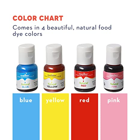 Amazon.com : All Natural Plant Based Food Coloring, Edible Organic ...
