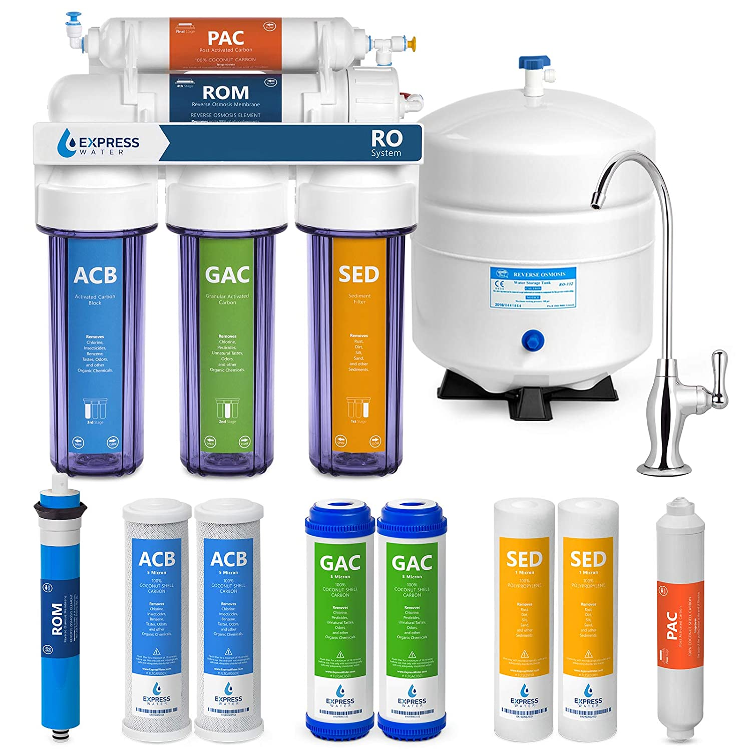 Express Water Reverse Osmosis Water Filtration System – 5 Stage RO Water Purifier with Faucet and Tank – Under Sink Water Filter – plus 4 Replacement Filters – 50 GPD with Clear Housings