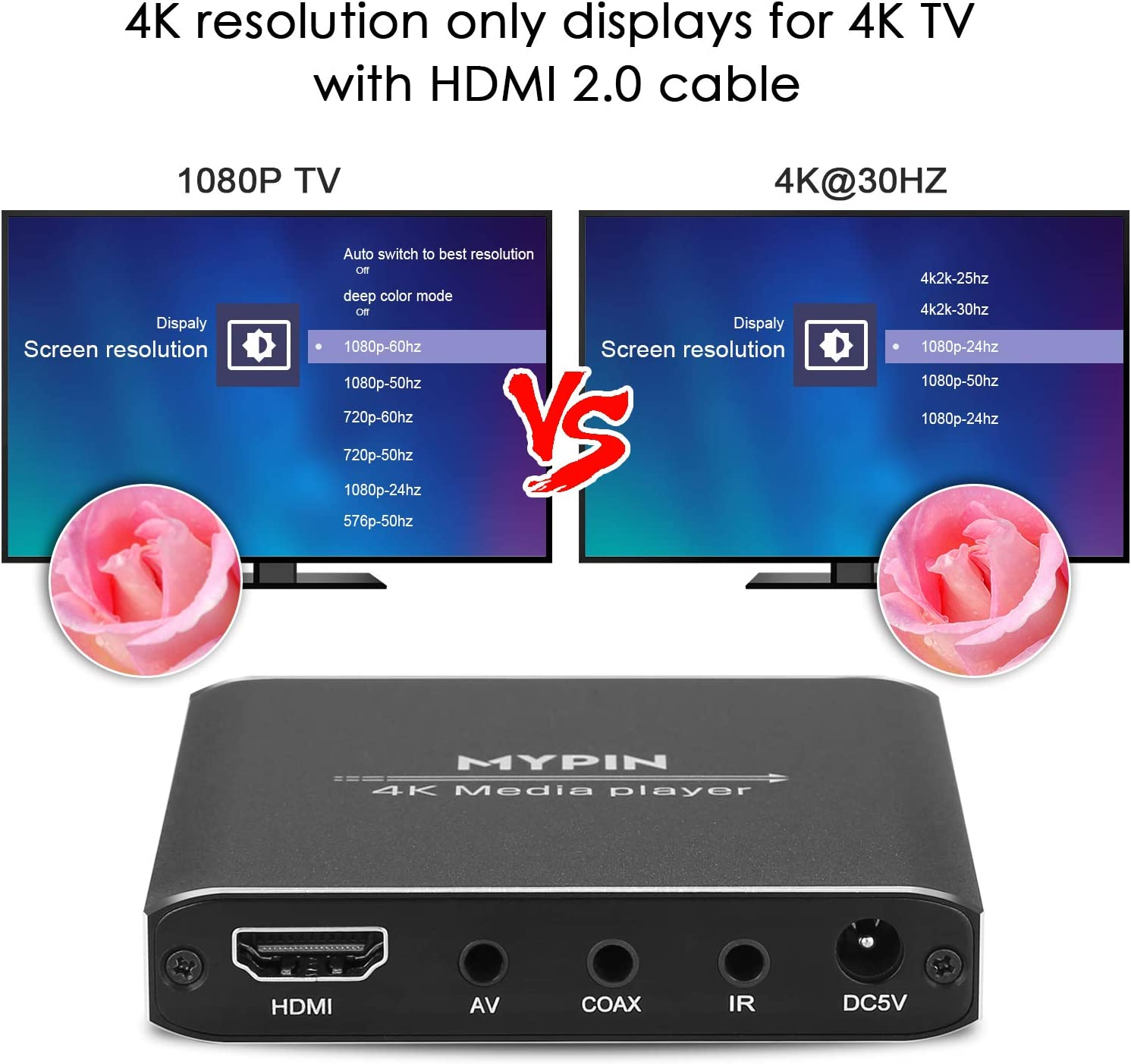 Digital HDMI//AV//Coaxial Out for MP4 PPT MKV AVI with Remote Control 4K Media Player Read USB Drives//TF Card//USB Mouse//Keyboard