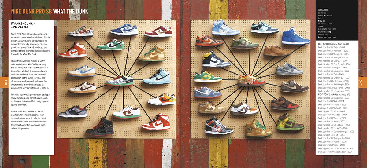 Sneakers The Complete Limited Editions Guide Pdf