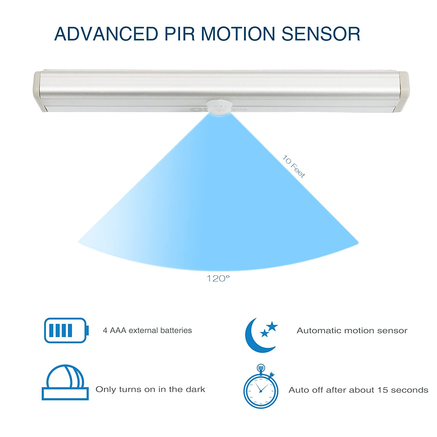 Proxelle LED Motion Sensor Light, IR Motion LED Night Light, LED ...