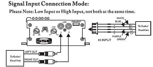 on 4 channel speaker wiring diagram ricerche correlate a