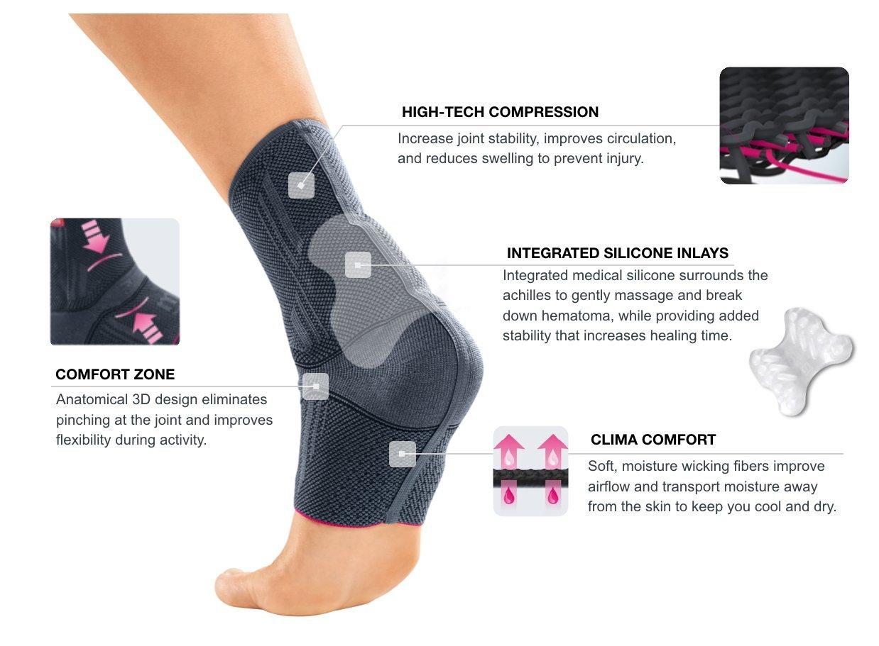 Medi Achimed Knit Ankle Support for Men & Women (Silver) Size I by Medi Ortho (Image #7)