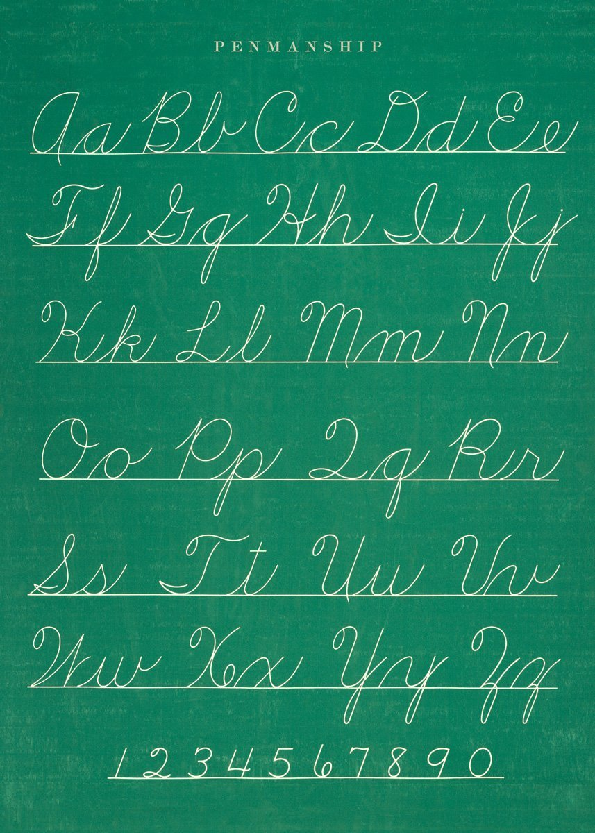 Cavallini /& Co Chalkboard Penmanship Chart Decorative Decoupage Poster Wrapping Paper Sheet