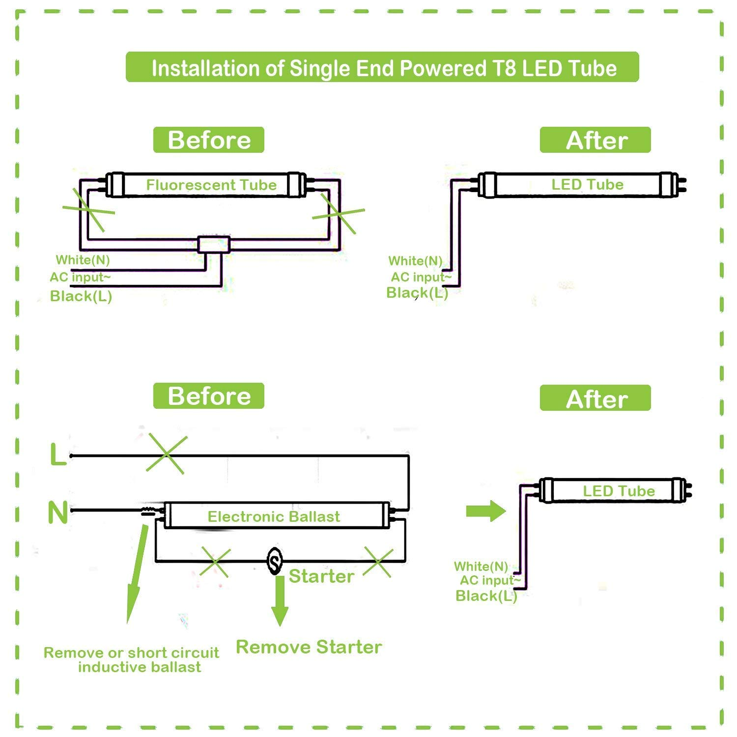 hykolity 6 pack t8 t10 t12 led light tube 4ft with g13 tombstone