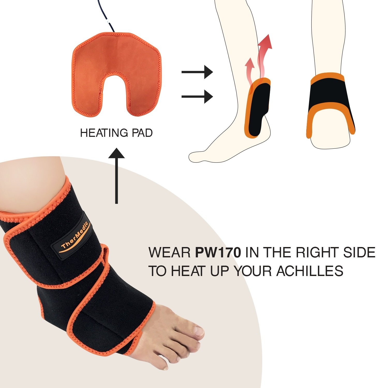 Far Infrared Heating Brace with Heating/Thermal Pad and Ice Pack for Slap Tear, Labral Tear and Frozen Ankle, Ankle pain (PW170)