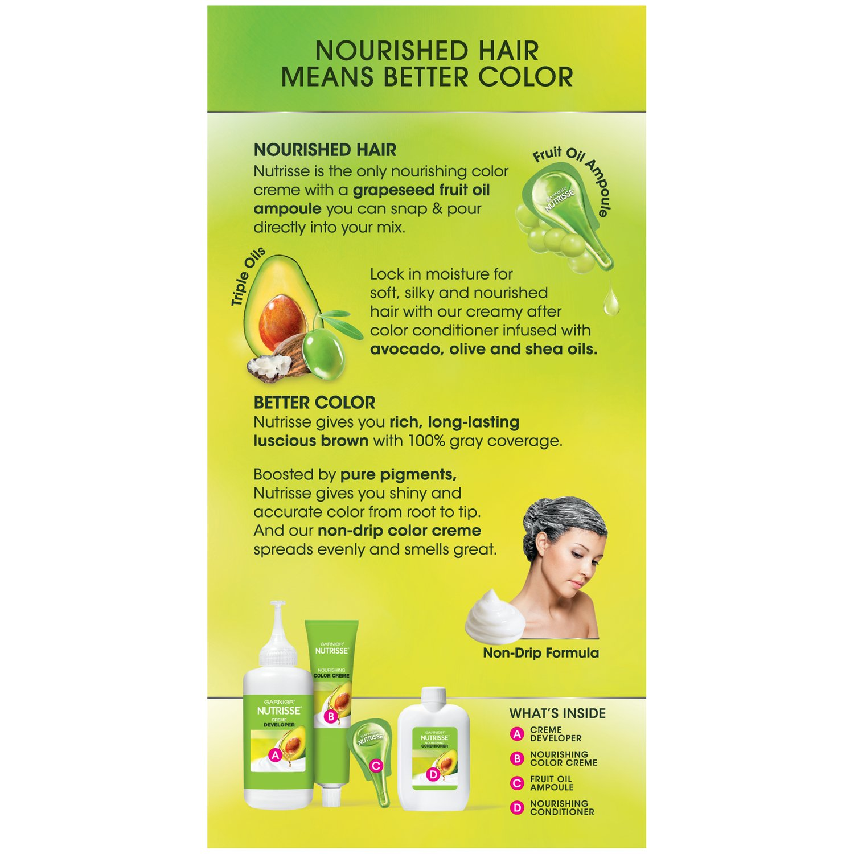 Amazon.com: Garnier Nutrisse Nourishing Hair Color Creme, 60 Light ...