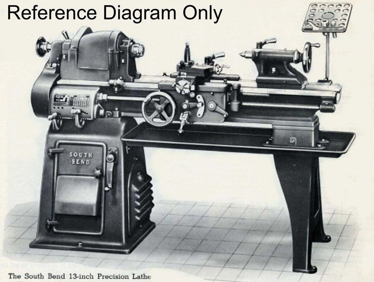 Atlas Lathe Identification Craftsman Metal By Resource Logan Wiring Diagram South Bend 13 Gear All Kind Of Diagrams