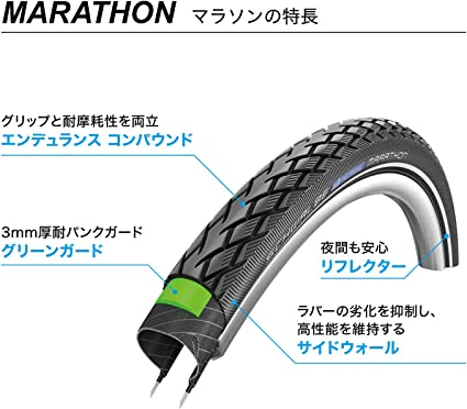 NEW Schwalbe Marathon Plus Tire 20x1.75 Wire Bead Black with Reflective Sidewall