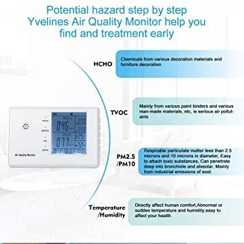 Upgraded Air Quality Monitor Professional Formaldehyde Detector and TVOC Detector, Black - - Amazon.com
