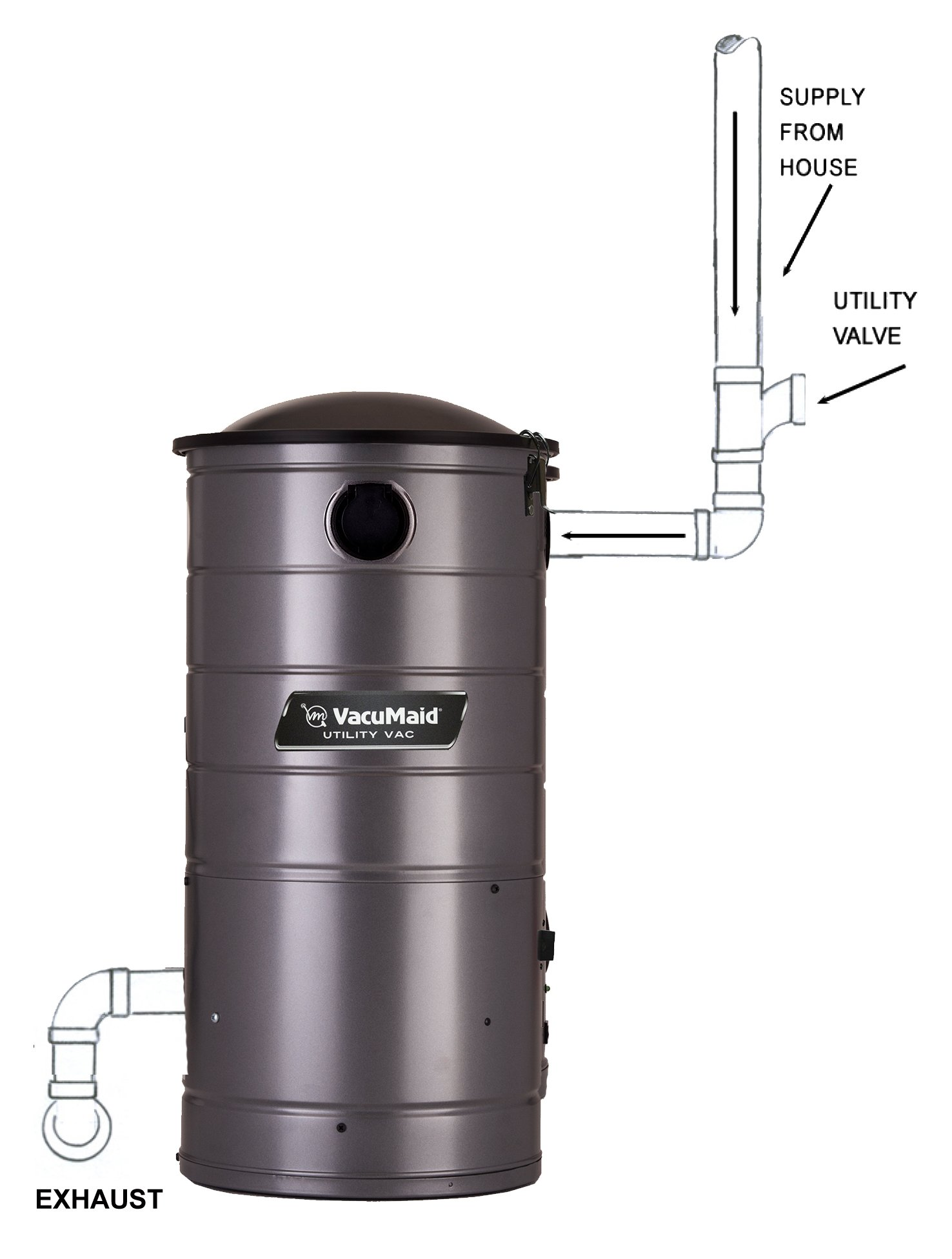 VacuMaid UV150CKP Extended Life Professional Wall Mounted Utility Vacuum with 50 ft. Car Kit Pro by VacuMaid (Image #2)