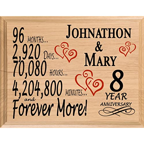 8 Year Wedding Anniversary Gifts For Him