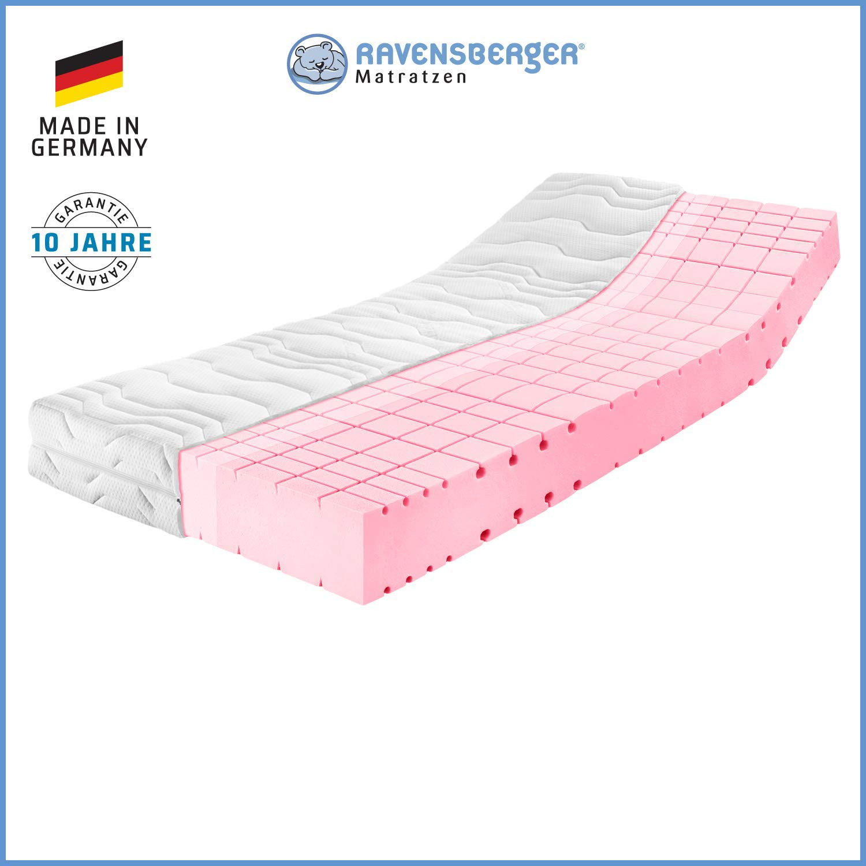 RAVENSBERGER Komfort-SAN® 50 | HR-Kaltschaummatratze | H2 RG 50 (45-80 kg) | Made in Germany - 10 Jahre Garantie | MEDICORE silverline®-Bezug | TÜV-Zertifiziert | 160 x 200 cm