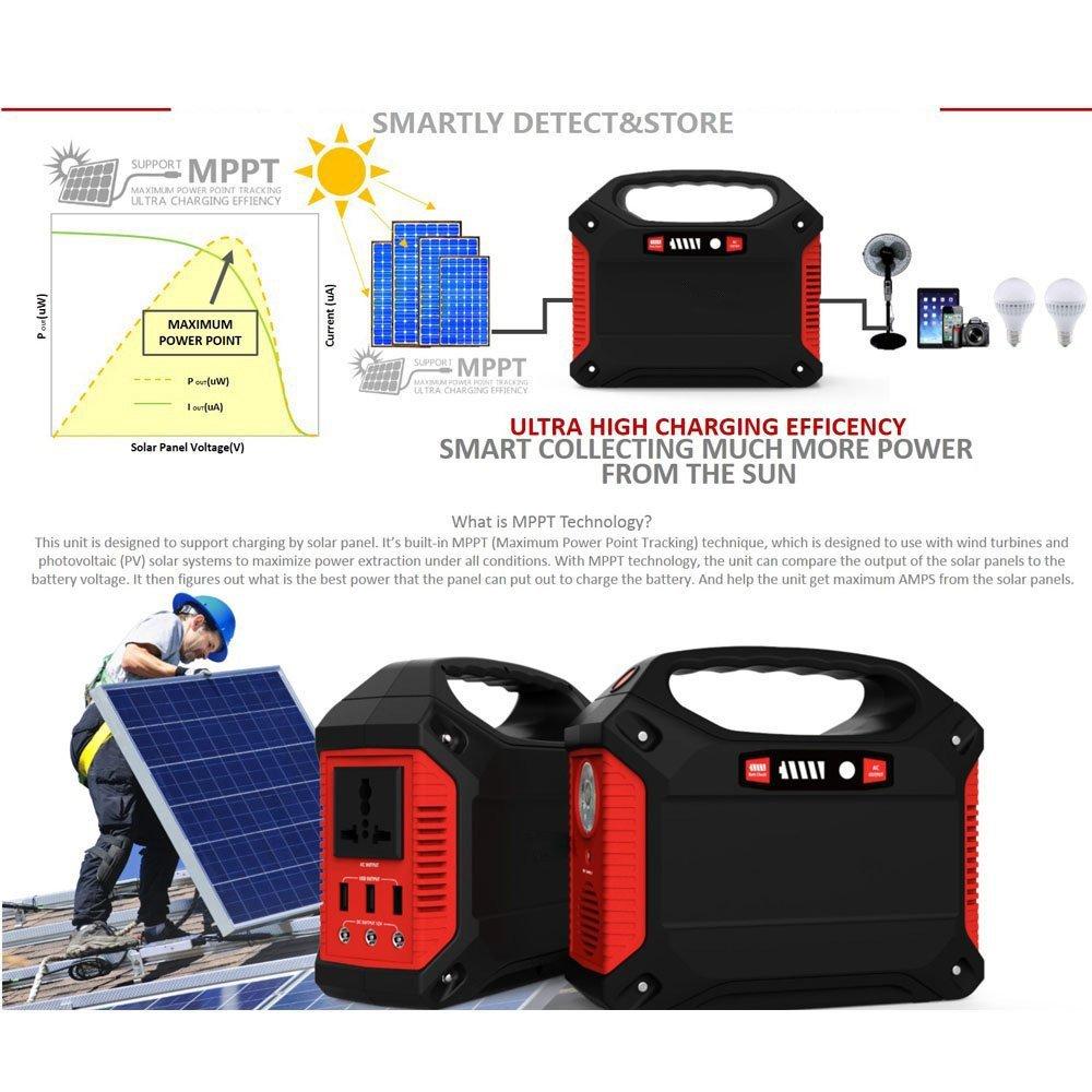 Sharplace Portable Solar Power Car Inverter 1000 Watt 12V To 220V AC Voltage Power Converter with Aluminum Alloy Case