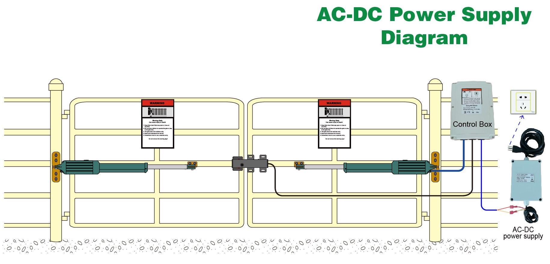 Topens Accessoris Dc Power Supply Diagram