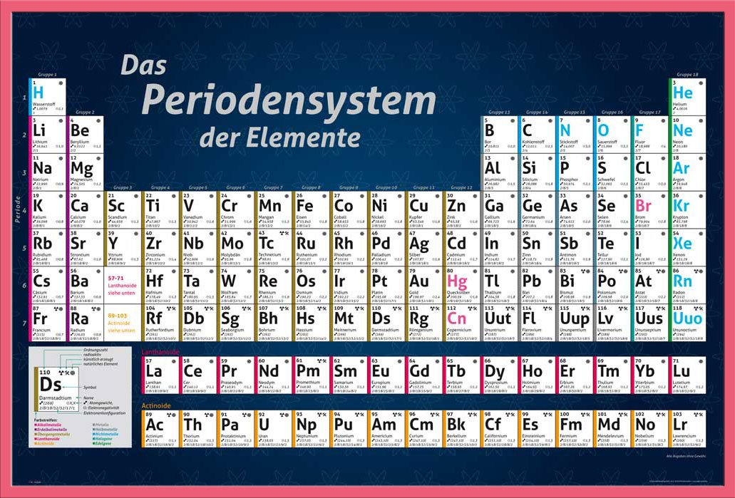 Educational - Periodensystem - Poster Periodensystem der Elemente ...