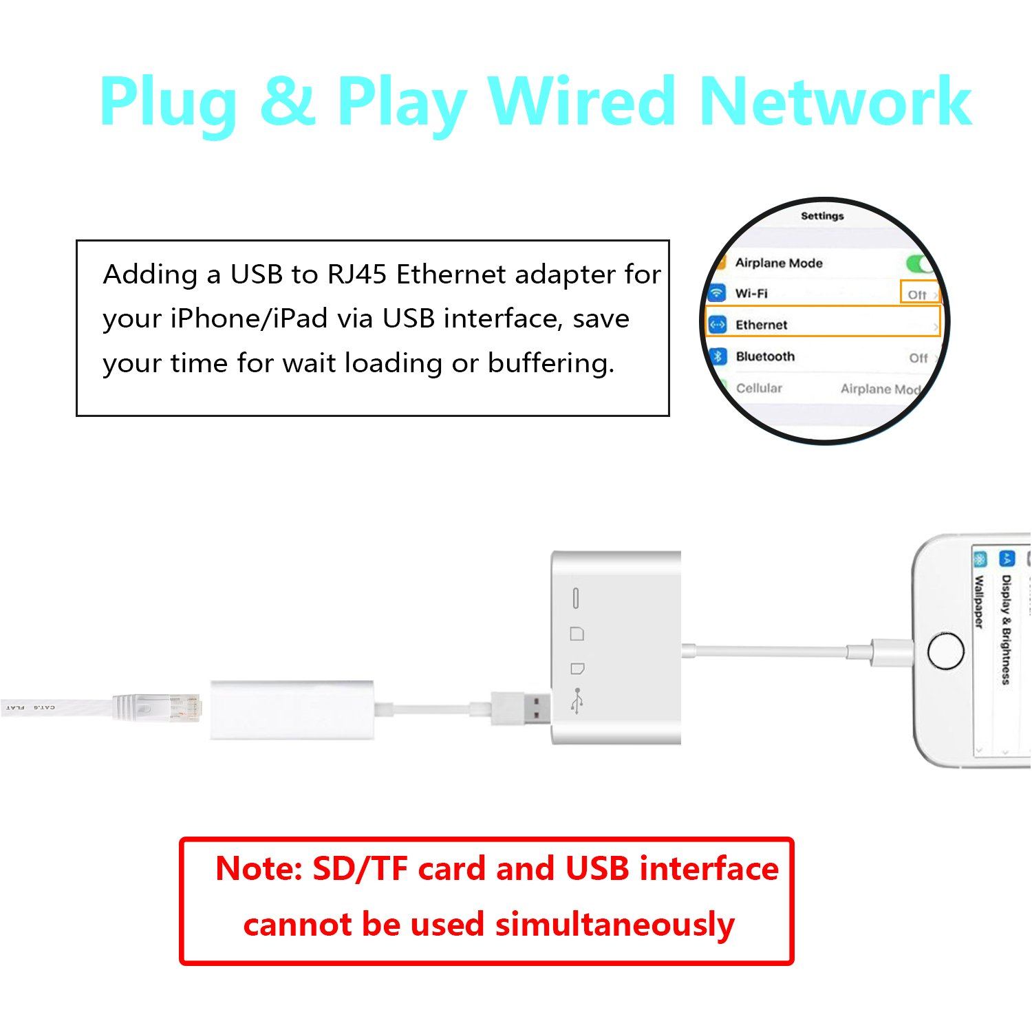 4 in 1 SD TF Card Reader Compatible iPhone iPad iPod,USB OTG Camera Connection Kit SD T-Flash Card Reader Work with Hubs Keyboards Audio/MIDI Interfaces Ethernet Adapter by Hkitty Xiong (Image #4)