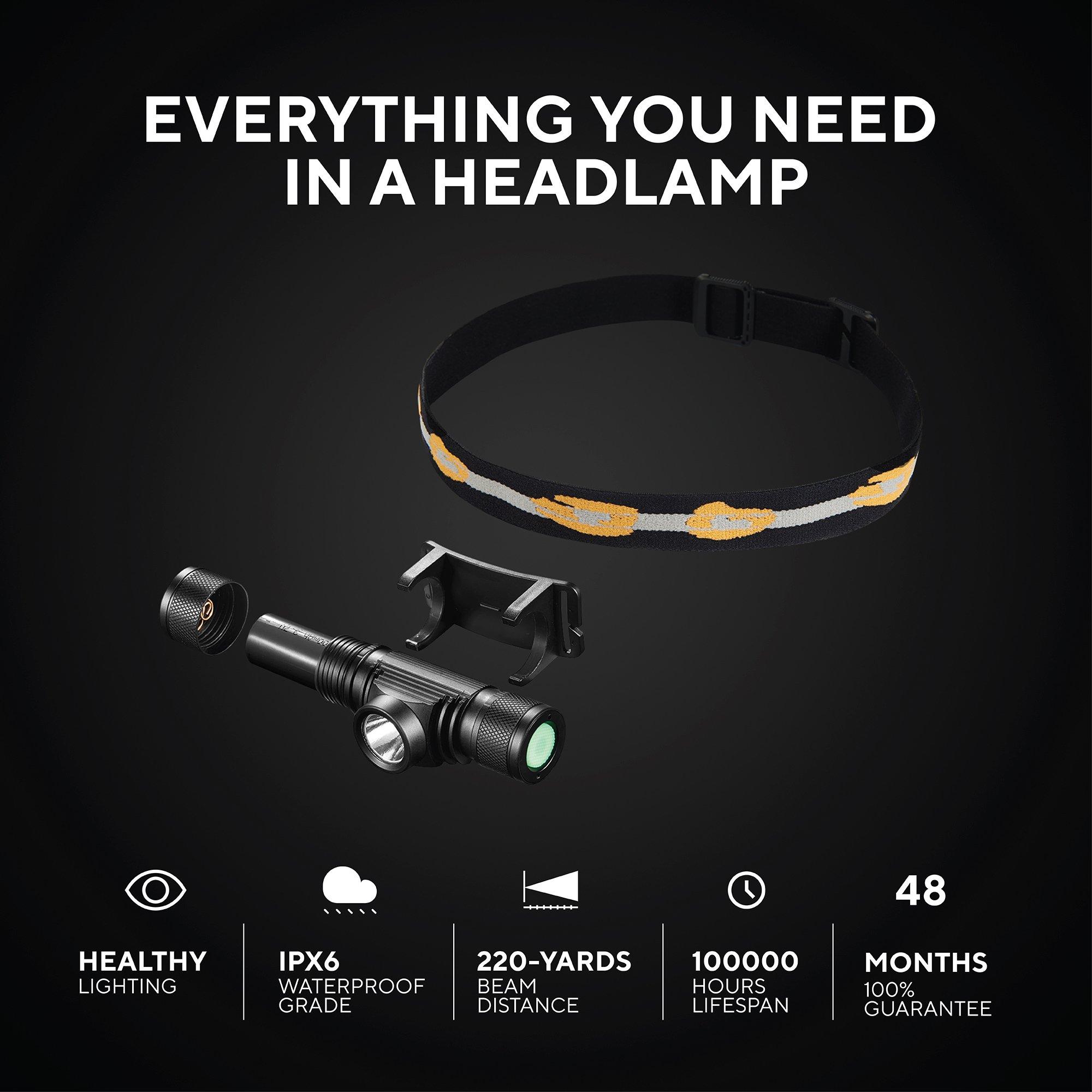 SLONIK - Adjustable beam - 500 Lumen Rechargeable LED Headlamp 2200 mAh Battery - Lightweight, Durable, Waterproof and Dustproof Headlight - Amazing 220-yards Beam - Great as Camping and Hiking Gear by SLONIK (Image #6)