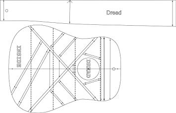 amazon com dreadnought acoustic guitar layout template guitar