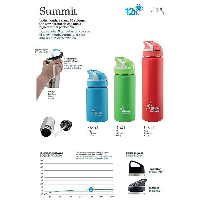Amazon.com: Laken Thermo Jannu - Botella de agua para niños ...
