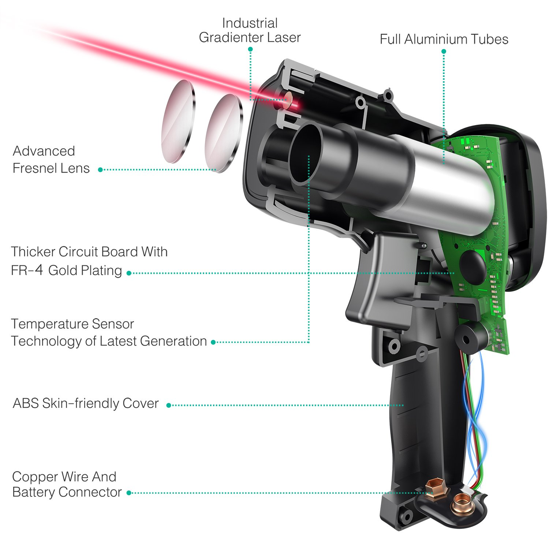 ,Pistola Laser Temperatura Emisividad Ajustable Profesional,Sin Contacto,Term/ómetro de Carne Incluido 50℃~550℃ Term/ómetro Infrarrojo Digital,SURPEER IR5D Termometro Laser -58℉~1022℉