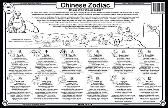 photo about Chinese Zodiac Printable identified as Tot Communicate Chinese Zodiac Indicators Insightful Placemat for Youngsters, Washable and Extended-Long lasting