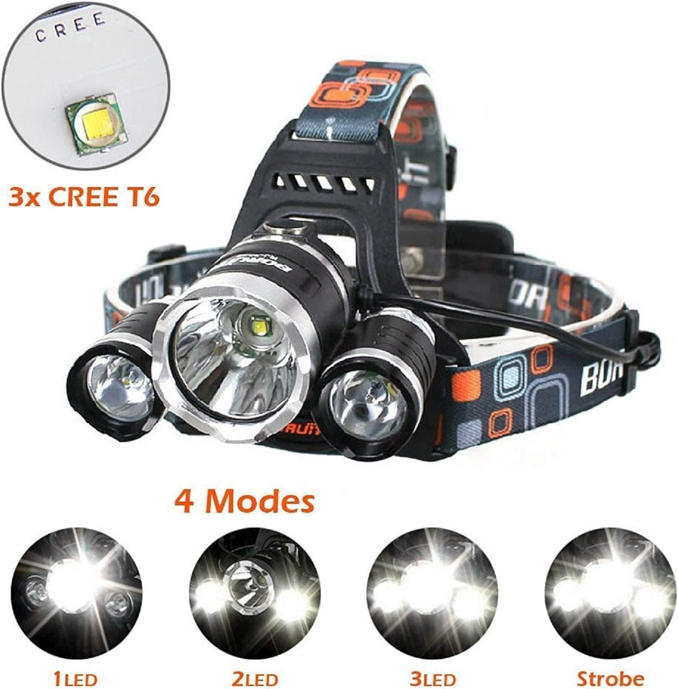 Newest Version OF Brightest LED Headlamp 20000 Lumen IMPROVED Cree Led, 4 Modes Headlight Battery Powered Helmet Light for Camping Running Hiking and Reading, (Charging equipment and Batteries) Included - -