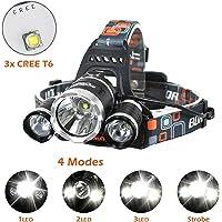 Newest Version OF Brightest LED Headlamp 20000 Lumen IMPROVED Cree Led,4 Modes Headlight Battery Powered Helmet Light…