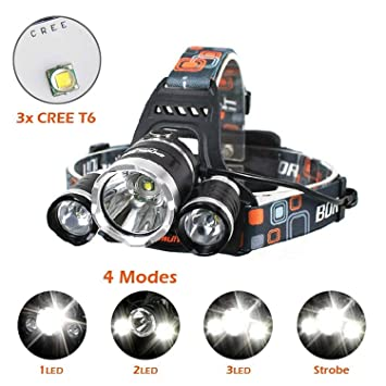 Lampe Frontale Inclinable 3 Torche Led Puissante Headlight