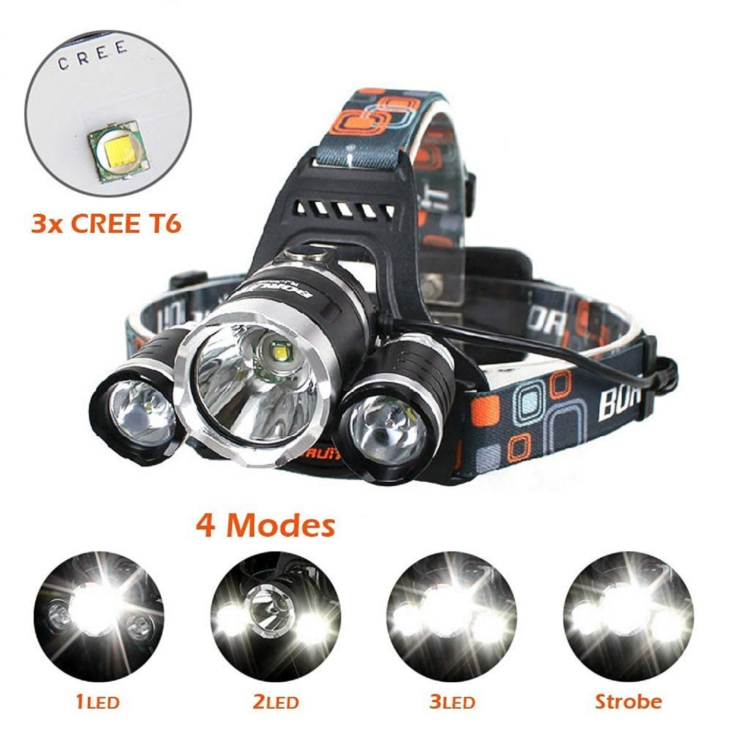 Brightest and Best LED Headlamp 9000 Lumen flashlight - Leading Technology CREE LED, Rechargeable 18650 headlight flashlights Waterproof Hard Hat Light,Outdoor & Indoor Fishing Camping headlamps by Ankeca (Image #1)