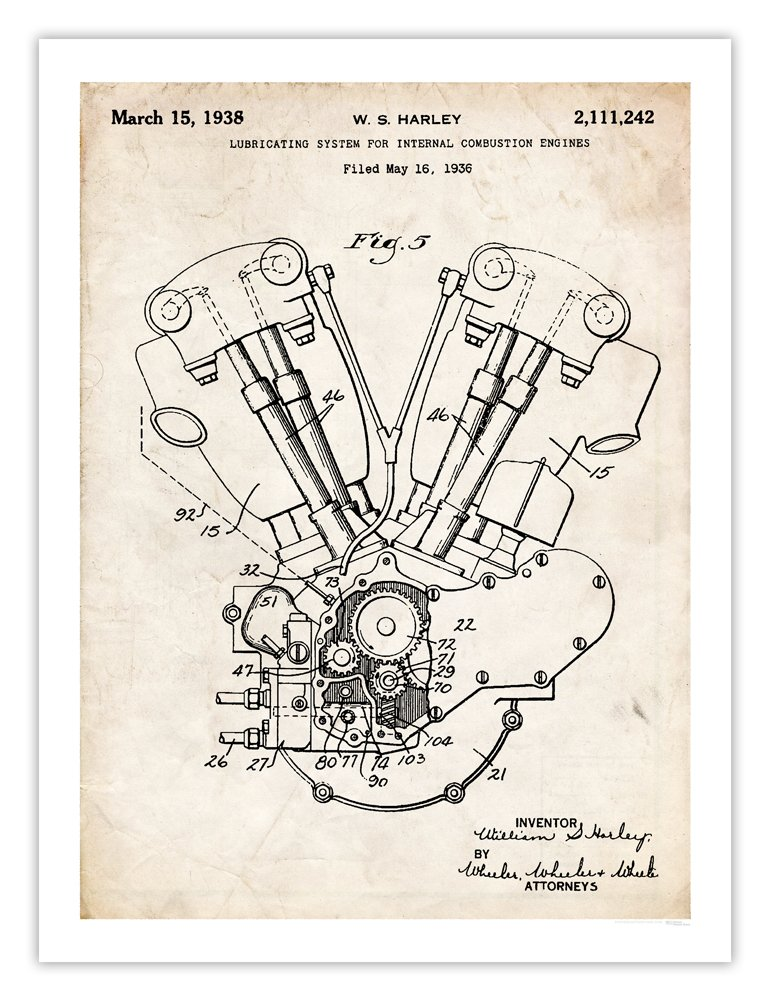 Pleasant Knucklehead Engine Diagram Basic Electronics Wiring Diagram Wiring Cloud Strefoxcilixyz