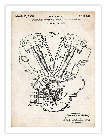 amazon com harley davidson motorcycle knucklehead engine poster rh amazon com
