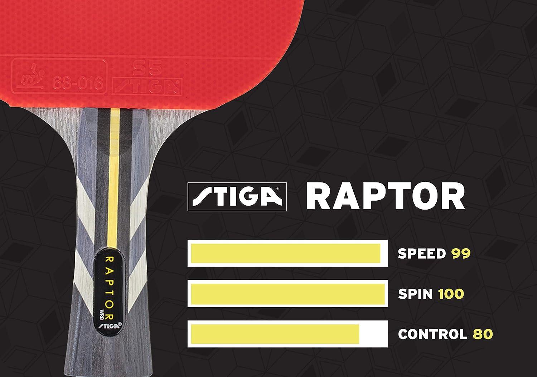 Stiga Raptor