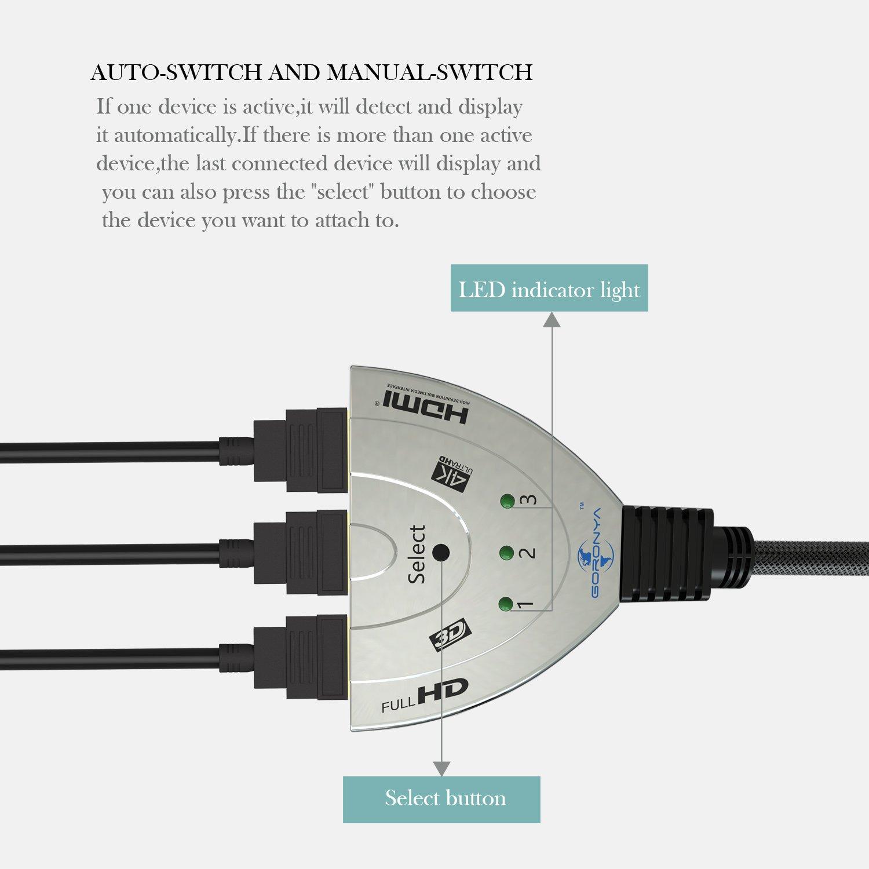 Amazon.com: Goronya 3 Port HDMI Switch 3x1 Auto Switch with 1.4 ...