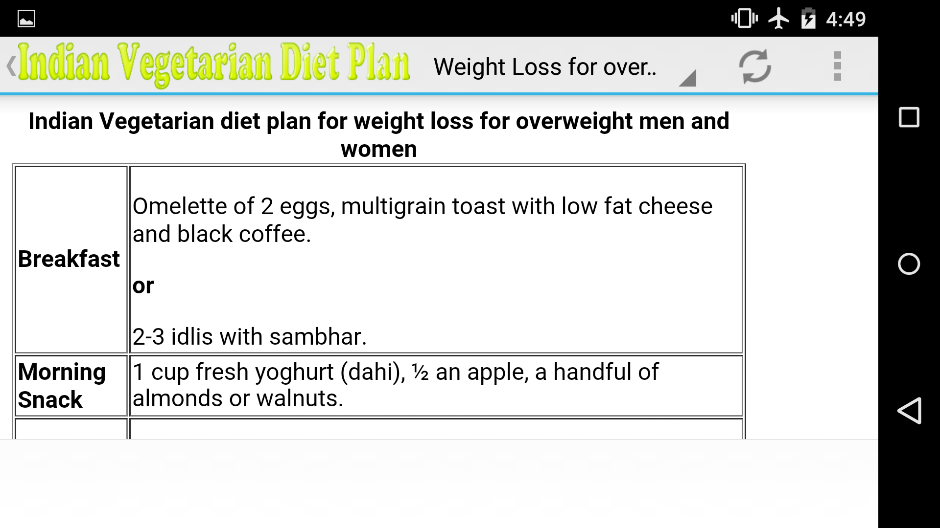 diet for weight loss female india