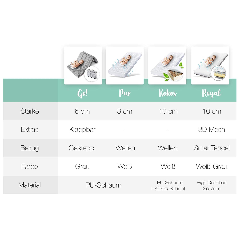 Ehrenkind/® Babymatratze Pur Matratze 120x60 aus hochwertigem Schaum und Hygienebezug Babymatratze 60x120cm