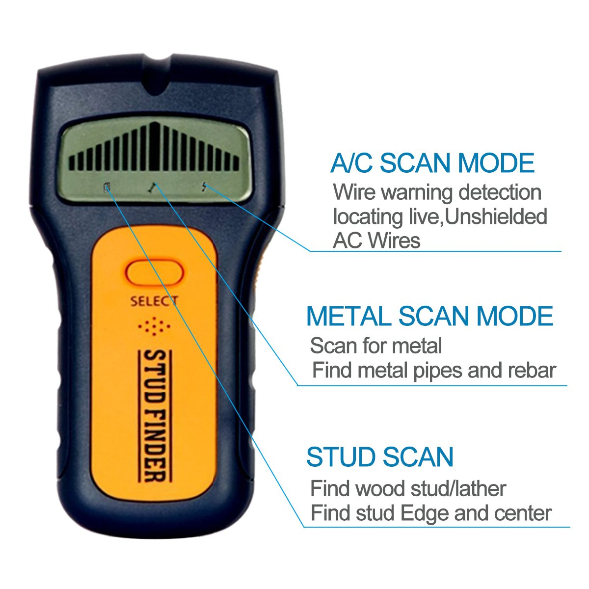 Mochiglory 3 in 1 Stud Finder Stud Sensor Digital Multi-Scanner for Wall Studs Metal Detection and AC Live Wire by Mochiglory (Image #4)