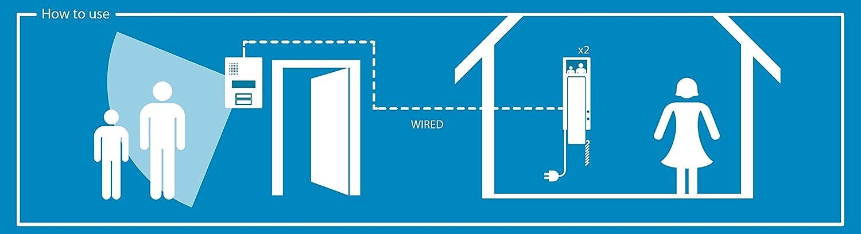 Smartwares VD62 SW 10.007.55 Portier vid/éo couleur//Visiophone//Interphone vid/éo 2 combin/és