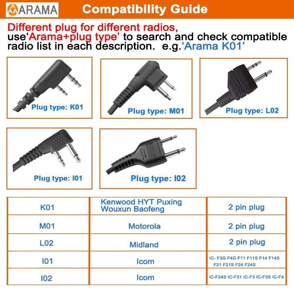 Arama a009 m01 Security dispositivos inalámbricos Auricular de Oído Auricular Micrófono con tubo para Motorola Cobra Talk About Dual Pin (2 Prong 5/16) 2 ...