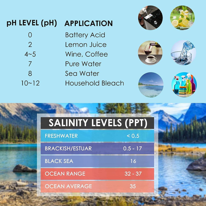 pH//EC Conductivity Meter with ATC Water Quality Tester 0.0-14.0pH ///0~19.99ms//cm Aquarium Hydroponics Tool