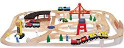 Top 10 Best Train Sets For Toddlers You Can Find in 2020 7