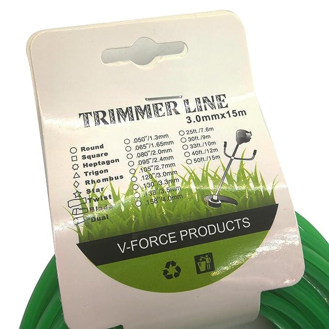 Amazon.com: Cancanle – Cortador de cepillos de máquina de ...