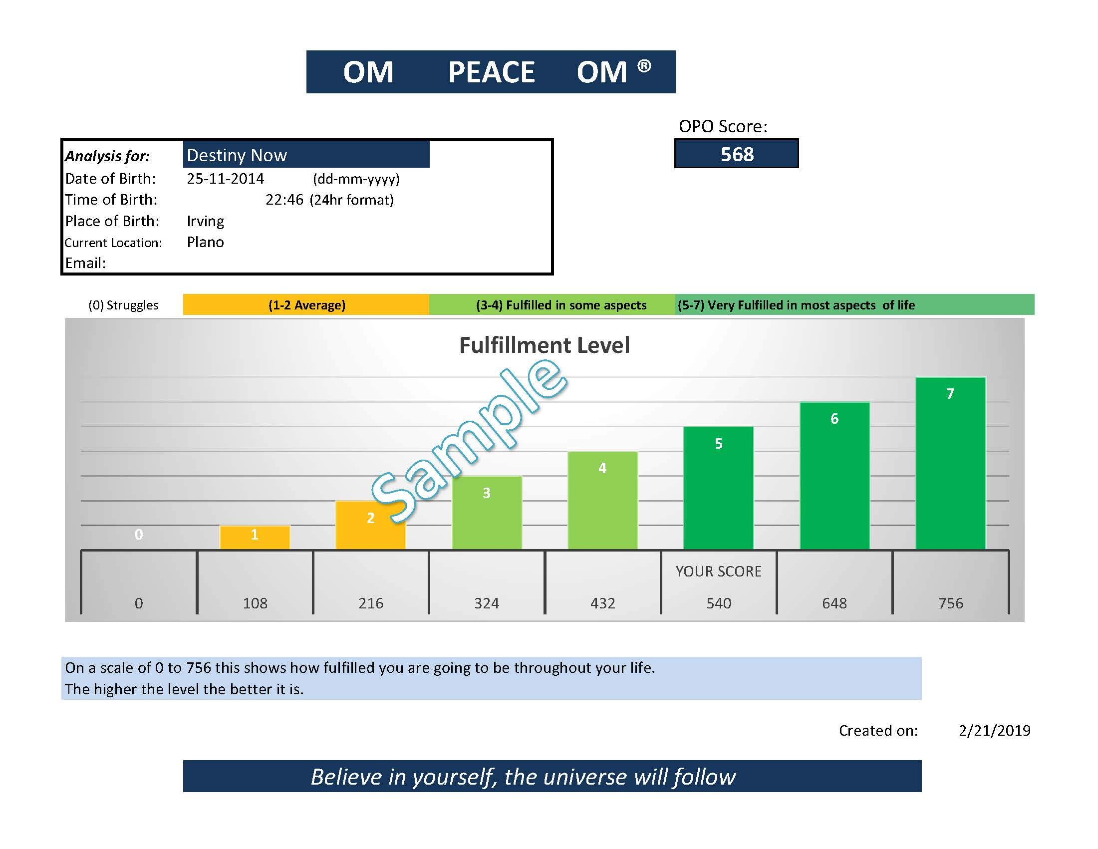 OMPEACEOM Fulfillment Score Report (based on Vedic Astrology