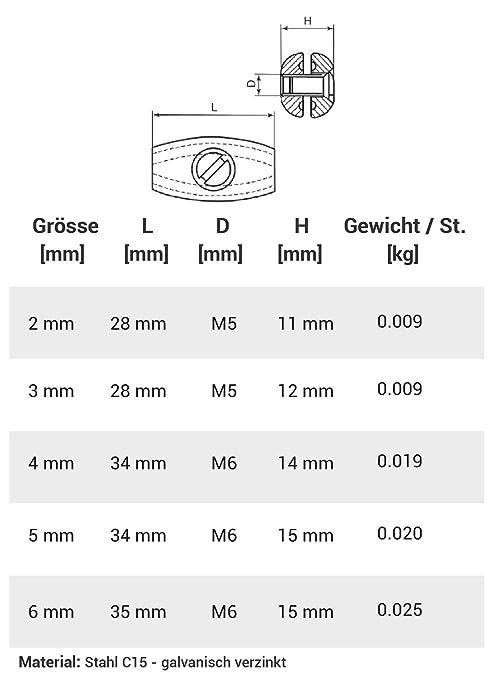 Seilwerk STANKE 10 x Drahtseilklemme Eiform Größe 2 für 2 mm ...