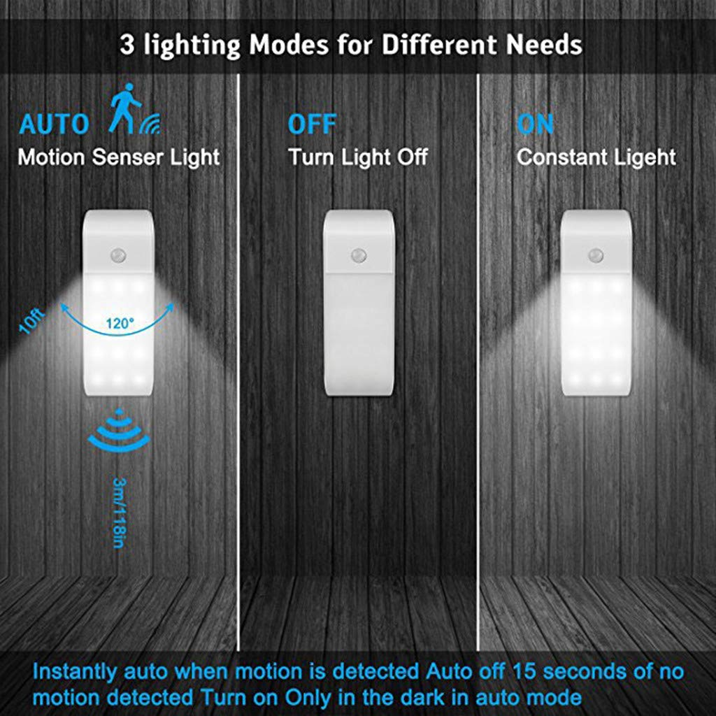 Quaanti Motion Sensor Light, LED Cupboard Light, Motion Sensor Wardrobe Light Portable Wireless Safe Light ON/Off/AUTO Mode Magnetic Install Anywhere for Cabinet/Closet (1PC) by Quaanti (Image #5)